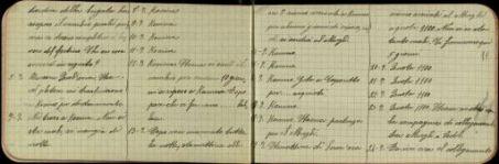 Diario di guerra del tenente Michelangelo Pantano da Siracusa