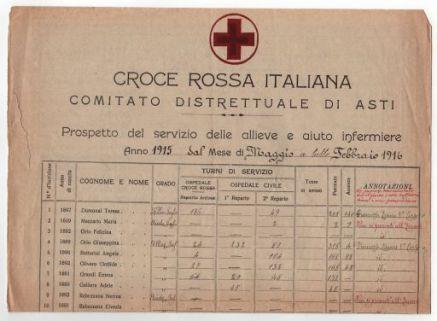 """""""Croce Rossa Italiana. Comitato Distrettuale di Asti. Prospetto del servizio delle allieve e aiuto infermiere. Anno 1915 dal mese di maggio a tutto febbraio 1916""""."""