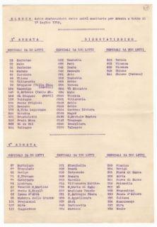 """""""Elenco delle dislocazioni delle Unità Sanitarie per Armata a tutto il 1 luglio 1918""""."""