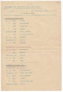 """""""Intendenza Zona Retrovie - Direzione di Sanità. Unità Sanitarie che funzionano nella Zona: al 18 marzo 1919""""."""