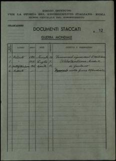 Abbatantuono Michele, Bitonto (Bari)
